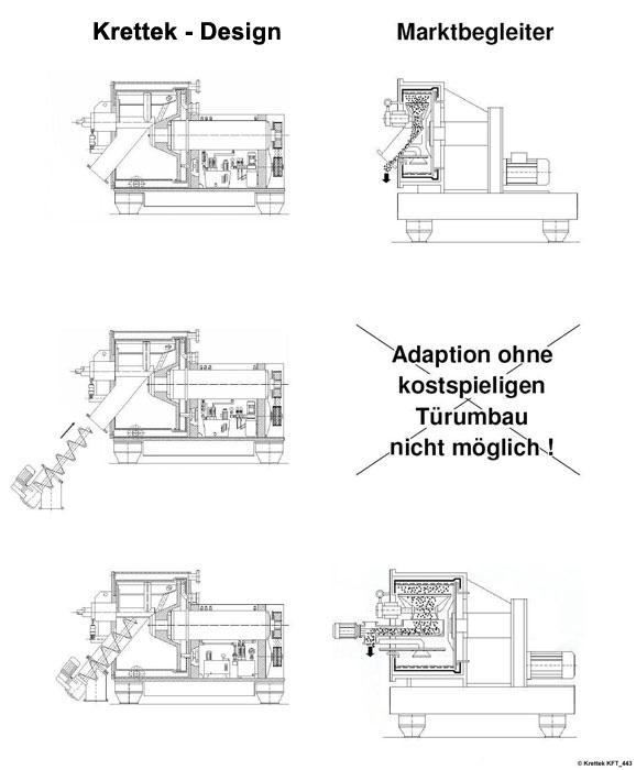 Designvergleich_REV