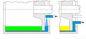 Extraktionswäsche durch Flutung des Rotors unter Bordringkante und nachfolgen- dem Waschmediumentzug.