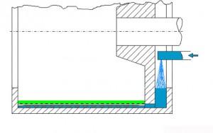 Rückspülung des Filtermediums durch Initiieren eines Rückspülvorganges nach Ausräumen des Rotors