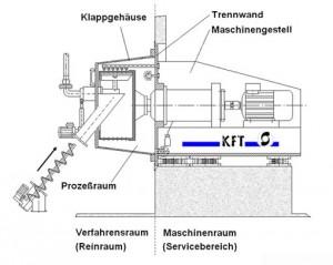Schnittzeichnung P63 Ph mit Schnecke