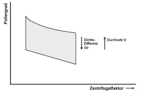 polieren-grafik