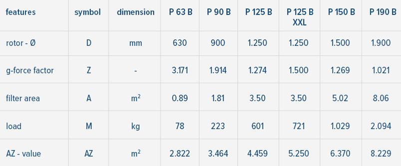 Tabelle-Lieferprogramm-Filtr-en