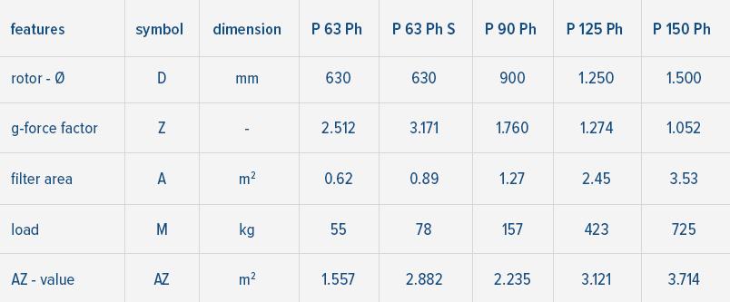 Tabelle-Lieferprogramm-Pharma-EN