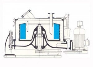 Sectional drawing of a classic three-column-centrifuge with manual top discharge